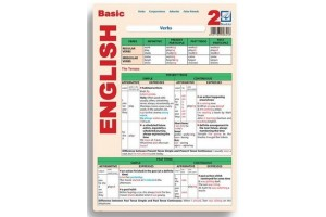 Pliant Basic English 2 - Editura Booklet