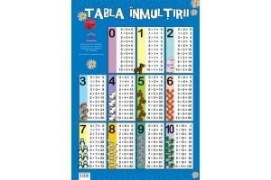 Plansa tabla inmultirii - Didactica Publishing House
